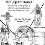 the-gospel-re-enacted
